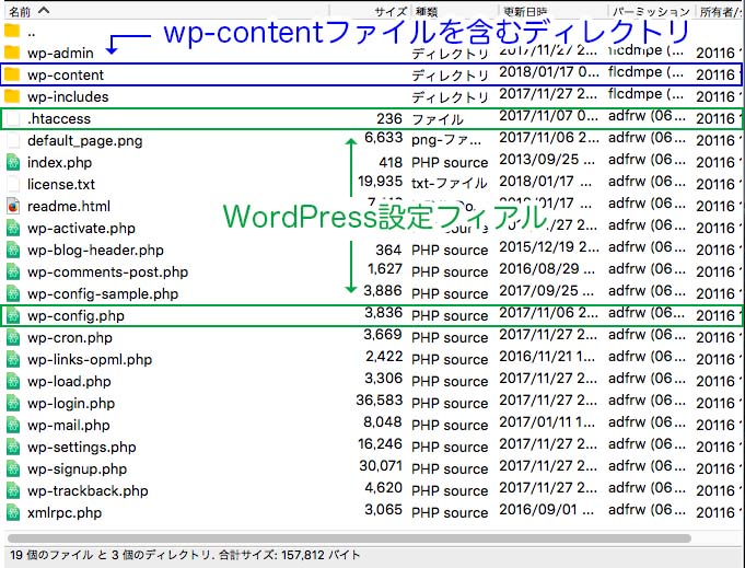 WordPressでバックアップが必要なファイル