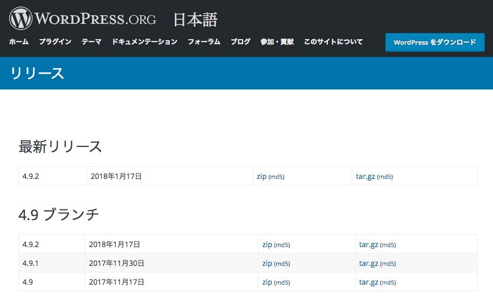 WordPrss.orgのリリースページ