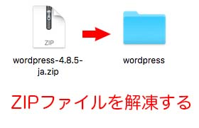WordPressのZIPファイルを解凍する