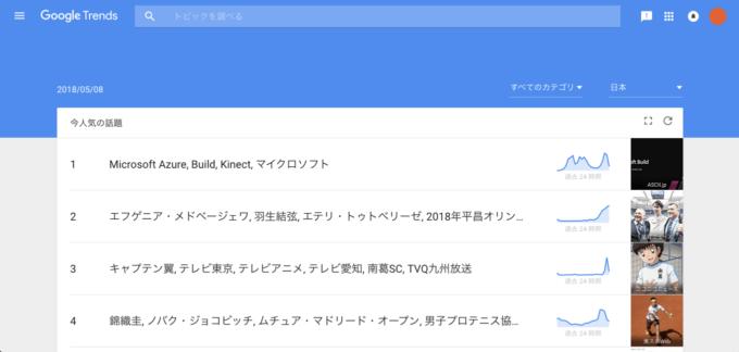 Google Trendsで検索ボリュームを調べる