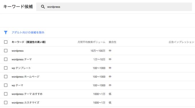 キーワードおよび関連キーワードの月間平均検索ボリュームを表示